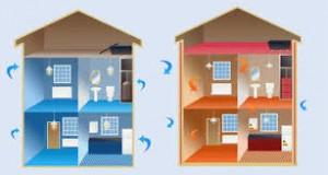 desempenho térmico das edificações